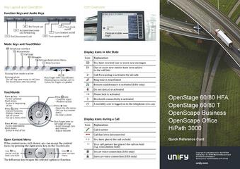 File:Quick Reference Card OpenStage 60-80 HFA HP3.pdf