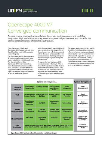 File:Data Sheet OpenScape 4000.pdf