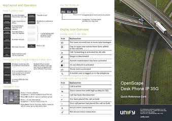 File:Quick Reference Card OpenScape Desk Phone IP 35G.pdf