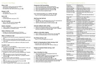File:Quick Reference Card OpenStage 60-80 SIP.pdf