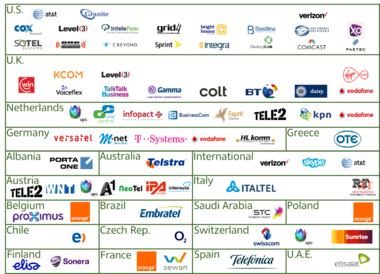 Collaboration With Voip Providers On Enterprise Platforms
