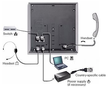 Openscape Desk Phone Ip 35g Eco Experts Wiki
