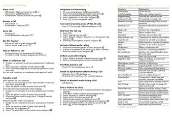 File:Quick Reference Card OpenStage 40 SIP.pdf