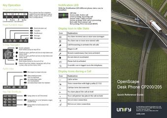 File:OpenScape Desk Phone CP200 SIP, Quick Reference Guide, Issue 1.pdf
